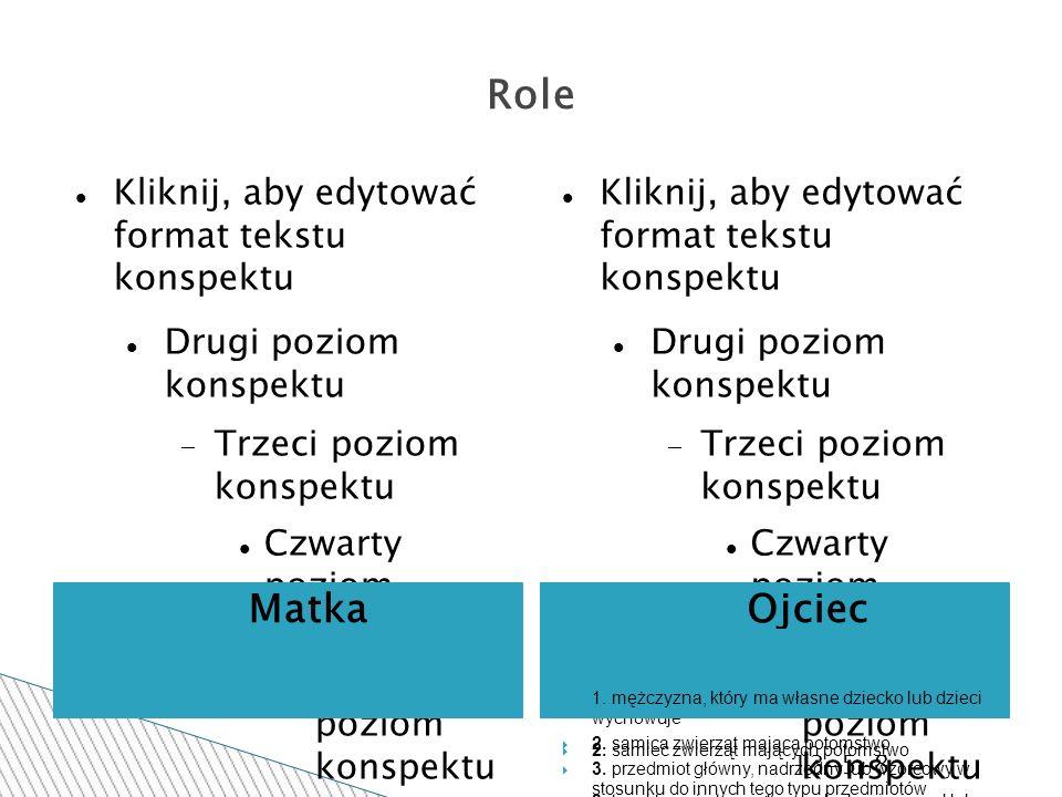 Kliknij, aby edytować format tekstu konspektu Drugi poziom konspektu Trzeci poziom konspektu Czwarty poziom konspektu Piąty poziom konspektu Szósty poziom konspektu Siódmy poziom konspektu Ósmy poziom konspektu Dziewiąty poziom konspektuKliknij, aby edytować style wzorca tekstu Kliknij, aby edytować format tekstu konspektu Drugi poziom konspektu Trzeci poziom konspektu Czwarty poziom konspektu Piąty poziom konspektu Szósty poziom konspektu Siódmy poziom konspektu Ósmy poziom konspektu Dziewiąty poziom konspektuKliknij, aby edytować style wzorca tekstu Drugi poziom Trzeci poziom Czwarty poziom Piąty poziom Kliknij, aby edytować format tekstu konspektu Drugi poziom konspektu Trzeci poziom konspektu Czwarty poziom konspektu Piąty poziom konspektu Szósty poziom konspektu Siódmy poziom konspektu Ósmy poziom konspektu Dziewiąty poziom konspektuKliknij, aby edytować style wzorca tekstu Drugi poziom Trzeci poziom Czwarty poziom Piąty poziom 13-5-8 Role Matka Ojciec 1.