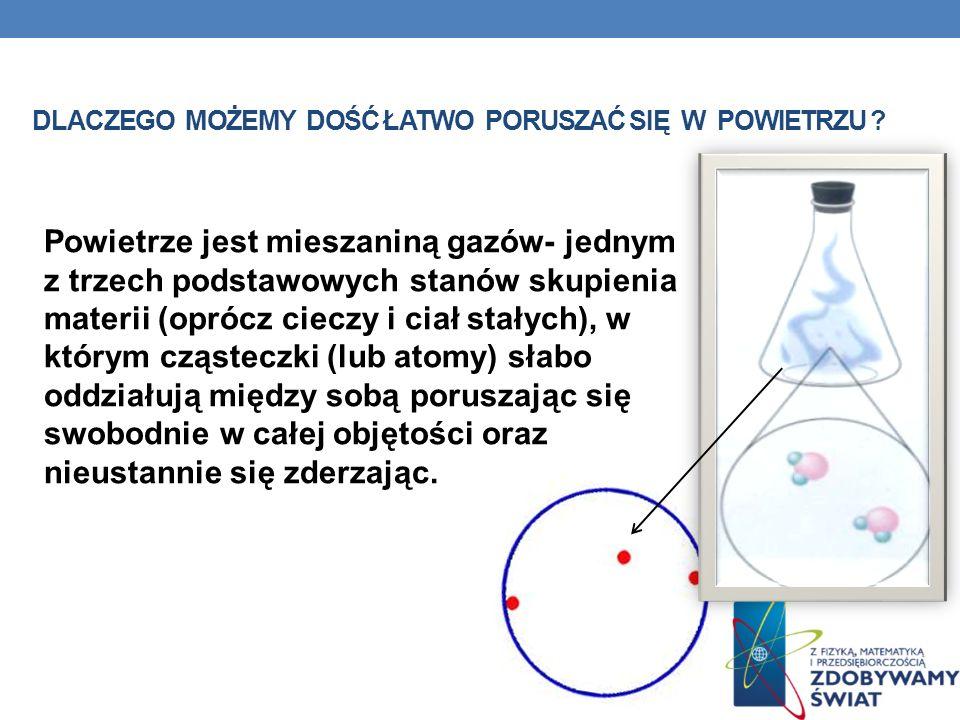 PLAZMA zjonizowany gaz zawierający w przybliżeniu takie same ilości ładunków ujemnych i dodatnich.