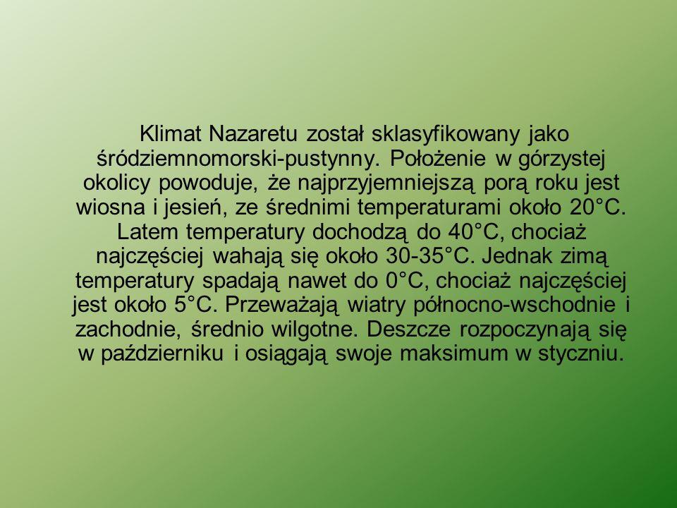 Klimat Nazaretu został sklasyfikowany jako śródziemnomorski-pustynny. Położenie w górzystej okolicy powoduje, że najprzyjemniejszą porą roku jest wios