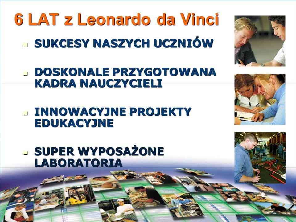 6 LAT z Leonardo da Vinci SUKCESY NASZYCH UCZNIÓW SUKCESY NASZYCH UCZNIÓW DOSKONALE PRZYGOTOWANA KADRA NAUCZYCIELI DOSKONALE PRZYGOTOWANA KADRA NAUCZYCIELI INNOWACYJNE PROJEKTY EDUKACYJNE INNOWACYJNE PROJEKTY EDUKACYJNE SUPER WYPOSAŻONE LABORATORIA SUPER WYPOSAŻONE LABORATORIA
