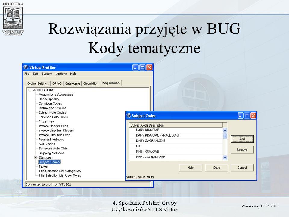 4. Spotkanie Polskiej Grupy Użytkowników VTLS Virtua Rozwiązania przyjęte w BUG Kody tematyczne Warszawa, 16.06.2011