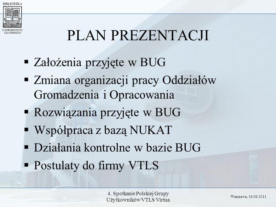 4. Spotkanie Polskiej Grupy Użytkowników VTLS Virtua PLAN PREZENTACJI Założenia przyjęte w BUG Zmiana organizacji pracy Oddziałów Gromadzenia i Opraco