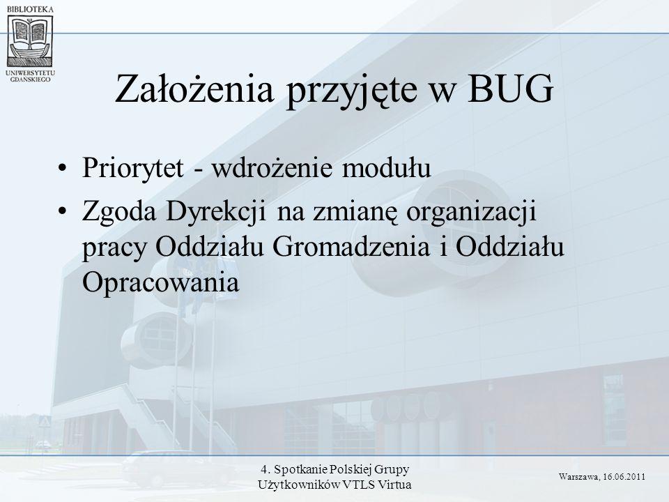 4. Spotkanie Polskiej Grupy Użytkowników VTLS Virtua Założenia przyjęte w BUG Priorytet - wdrożenie modułu Zgoda Dyrekcji na zmianę organizacji pracy