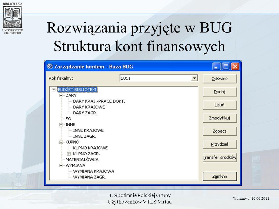 4. Spotkanie Polskiej Grupy Użytkowników VTLS Virtua Rozwiązania przyjęte w BUG Struktura kont finansowych Warszawa, 16.06.2011