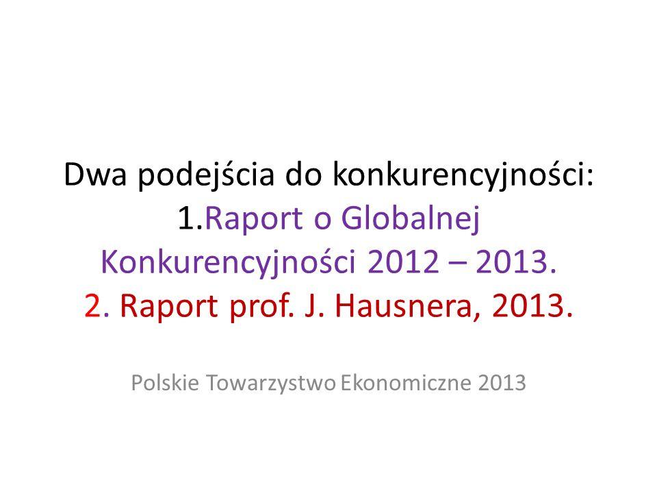 Dwa podejścia do konkurencyjności: 1.Raport o Globalnej Konkurencyjności 2012 – 2013. 2. Raport prof. J. Hausnera, 2013. Polskie Towarzystwo Ekonomicz