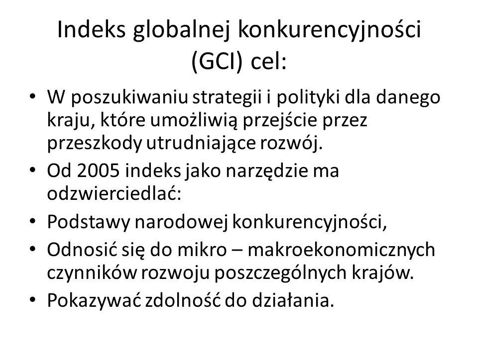 Indeks globalnej konkurencyjności (GCI) cel: W poszukiwaniu strategii i polityki dla danego kraju, które umożliwią przejście przez przeszkody utrudniające rozwój.