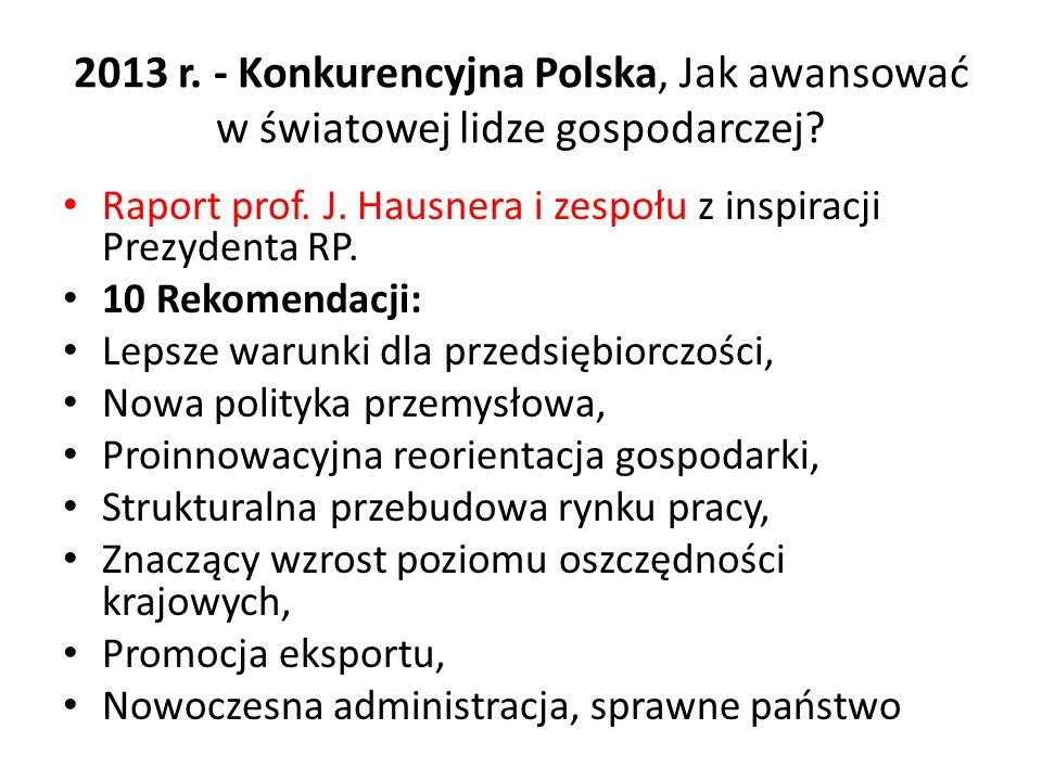 2013 r. - Konkurencyjna Polska, Jak awansować w światowej lidze gospodarczej? Raport prof. J. Hausnera i zespołu z inspiracji Prezydenta RP. 10 Rekome