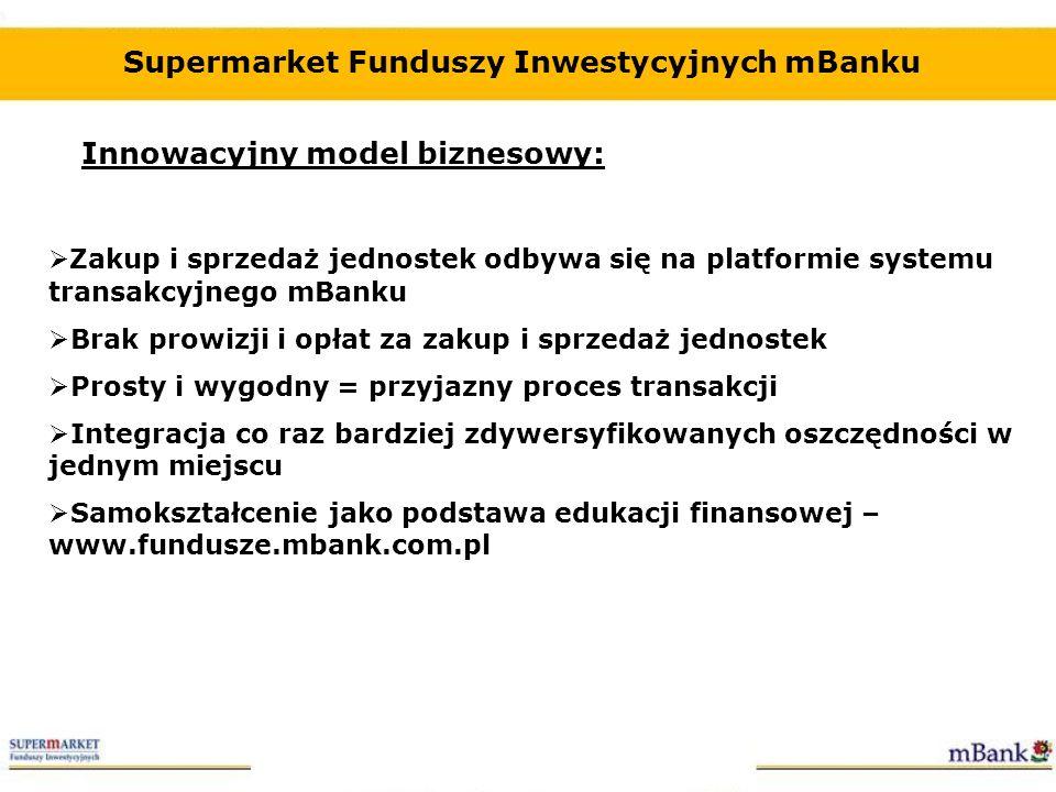 Supermarket Funduszy Inwestycyjnych mBanku Innowacyjny model biznesowy: Zakup i sprzedaż jednostek odbywa się na platformie systemu transakcyjnego mBa