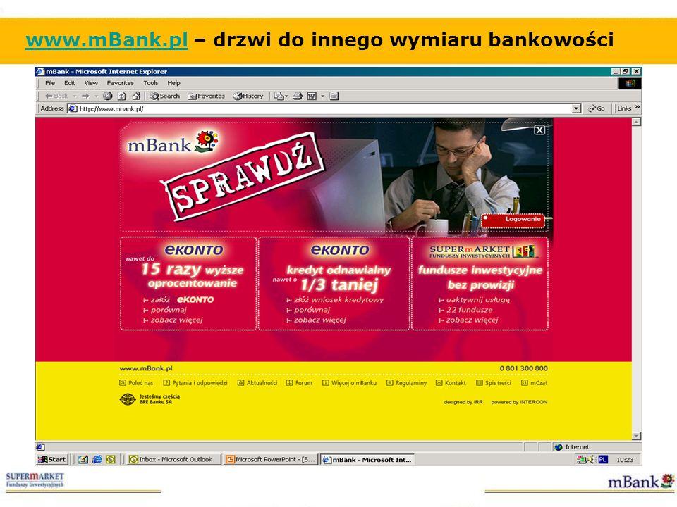 Wyniki działalności mBanku Liczba klientów