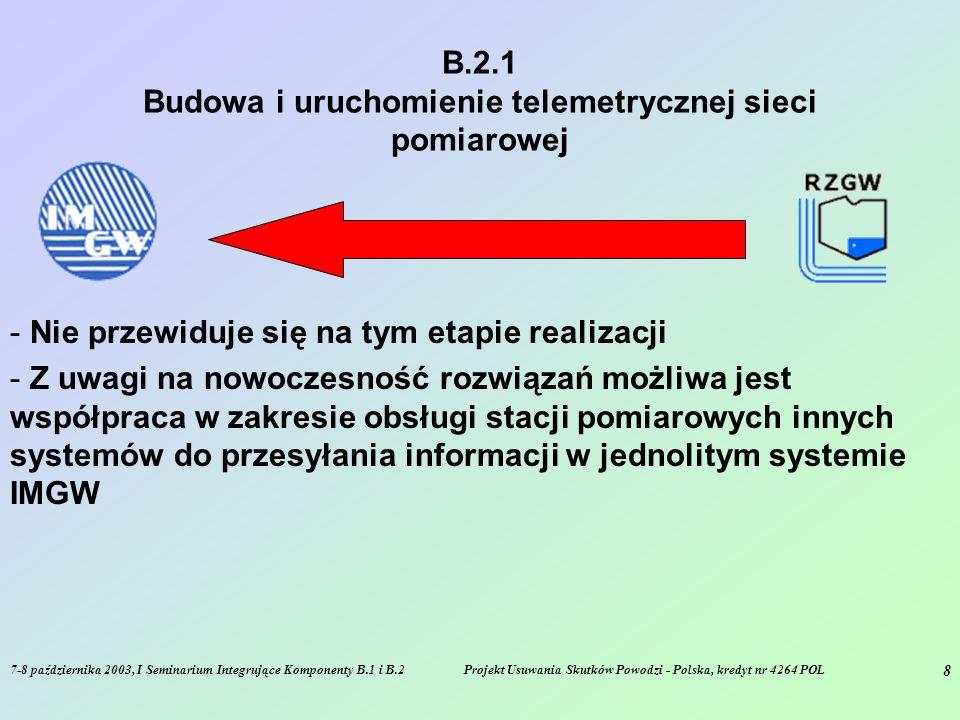 7-8 października 2003, I Seminarium Integrujące Komponenty B.1 i B.2Projekt Usuwania Skutków Powodzi - Polska, kredyt nr 4264 POL 8 B.2.1 Budowa i uruchomienie telemetrycznej sieci pomiarowej - Nie przewiduje się na tym etapie realizacji - Z uwagi na nowoczesność rozwiązań możliwa jest współpraca w zakresie obsługi stacji pomiarowych innych systemów do przesyłania informacji w jednolitym systemie IMGW