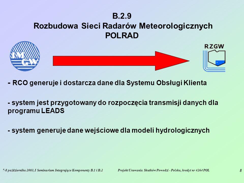 7-8 października 2003, I Seminarium Integrujące Komponenty B.1 i B.2Projekt Usuwania Skutków Powodzi - Polska, kredyt nr 4264 POL 8 B.2.9 Rozbudowa Sieci Radarów Meteorologicznych POLRAD - RCO generuje i dostarcza dane dla Systemu Obsługi Klienta - system jest przygotowany do rozpoczęcia transmisji danych dla programu LEADS - system generuje dane wejściowe dla modeli hydrologicznych