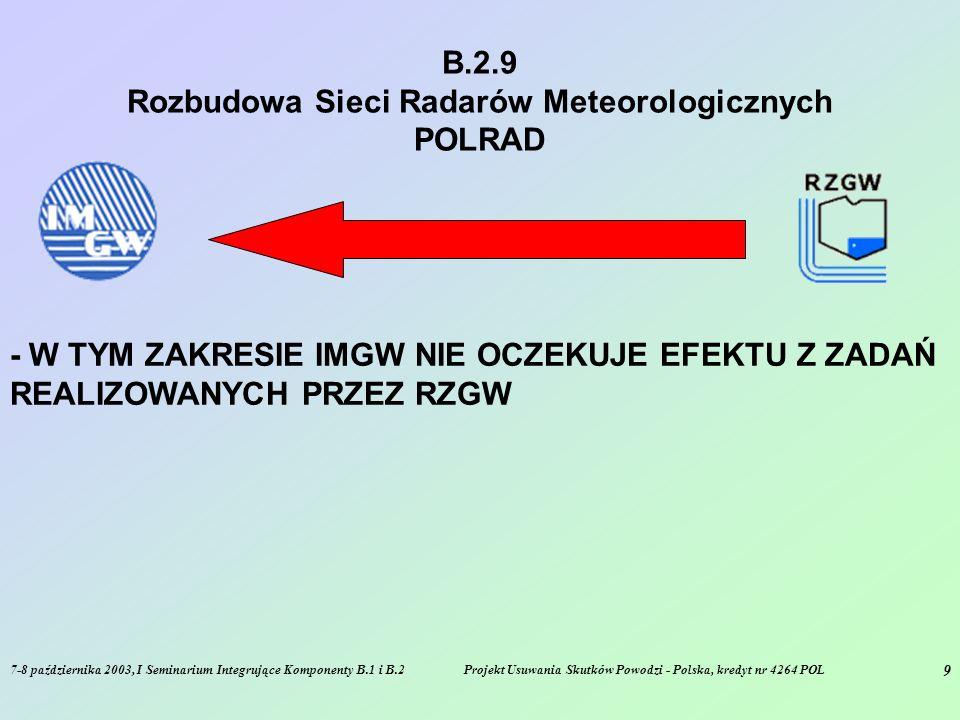 7-8 października 2003, I Seminarium Integrujące Komponenty B.1 i B.2Projekt Usuwania Skutków Powodzi - Polska, kredyt nr 4264 POL 9 B.2.9 Rozbudowa Sieci Radarów Meteorologicznych POLRAD - W TYM ZAKRESIE IMGW NIE OCZEKUJE EFEKTU Z ZADAŃ REALIZOWANYCH PRZEZ RZGW