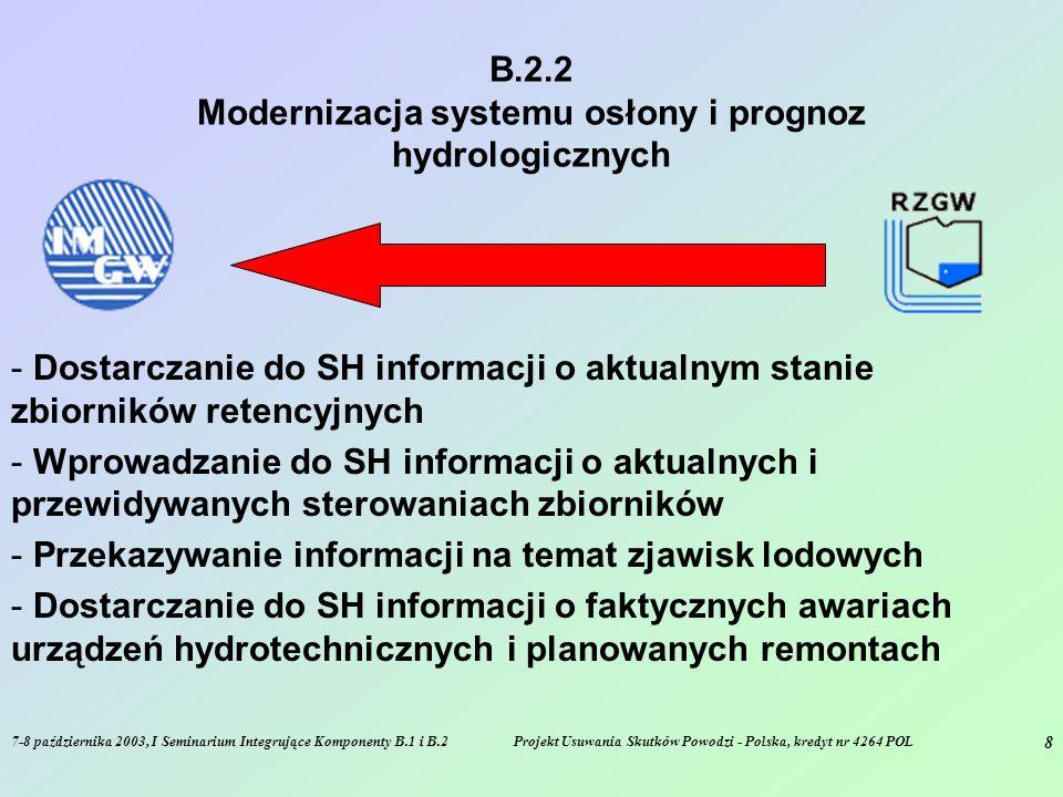7-8 października 2003, I Seminarium Integrujące Komponenty B.1 i B.2Projekt Usuwania Skutków Powodzi - Polska, kredyt nr 4264 POL 8 B.2.2 Modernizacja systemu osłony i prognoz hydrologicznych - Dostarczanie do SH informacji o aktualnym stanie zbiorników retencyjnych - Wprowadzanie do SH informacji o aktualnych i przewidywanych sterowaniach zbiorników - Przekazywanie informacji na temat zjawisk lodowych - Dostarczanie do SH informacji o faktycznych awariach urządzeń hydrotechnicznych i planowanych remontach