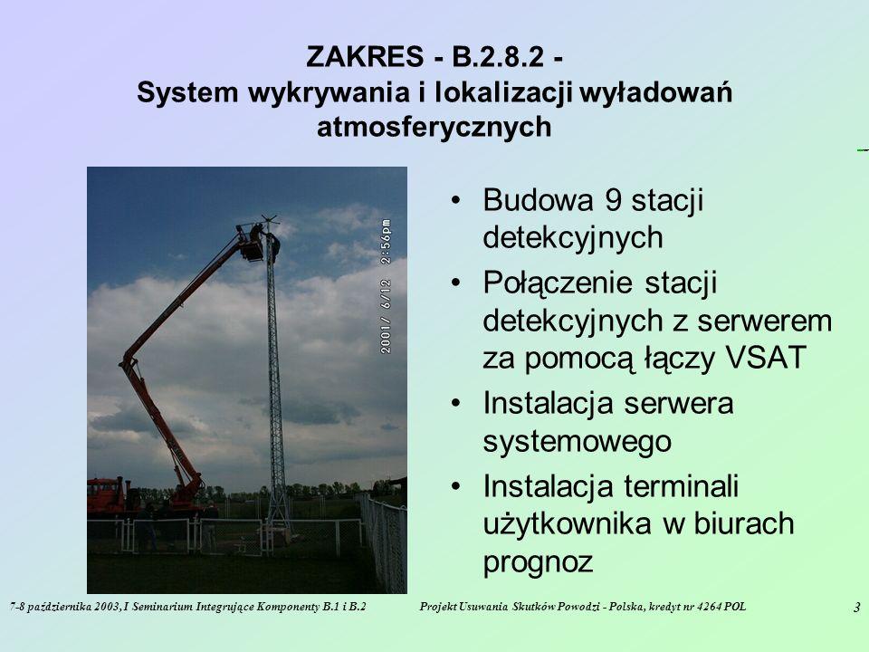 7-8 października 2003, I Seminarium Integrujące Komponenty B.1 i B.2Projekt Usuwania Skutków Powodzi - Polska, kredyt nr 4264 POL 3 ZAKRES - B.2.8.2 - System wykrywania i lokalizacji wyładowań atmosferycznych Budowa 9 stacji detekcyjnych Połączenie stacji detekcyjnych z serwerem za pomocą łączy VSAT Instalacja serwera systemowego Instalacja terminali użytkownika w biurach prognoz