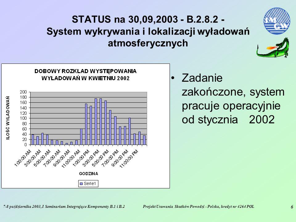 7-8 października 2003, I Seminarium Integrujące Komponenty B.1 i B.2Projekt Usuwania Skutków Powodzi - Polska, kredyt nr 4264 POL 6 STATUS na 30,09,2003 - B.2.8.2 - System wykrywania i lokalizacji wyładowań atmosferycznych Zadanie zakończone, system pracuje operacyjnie od stycznia 2002