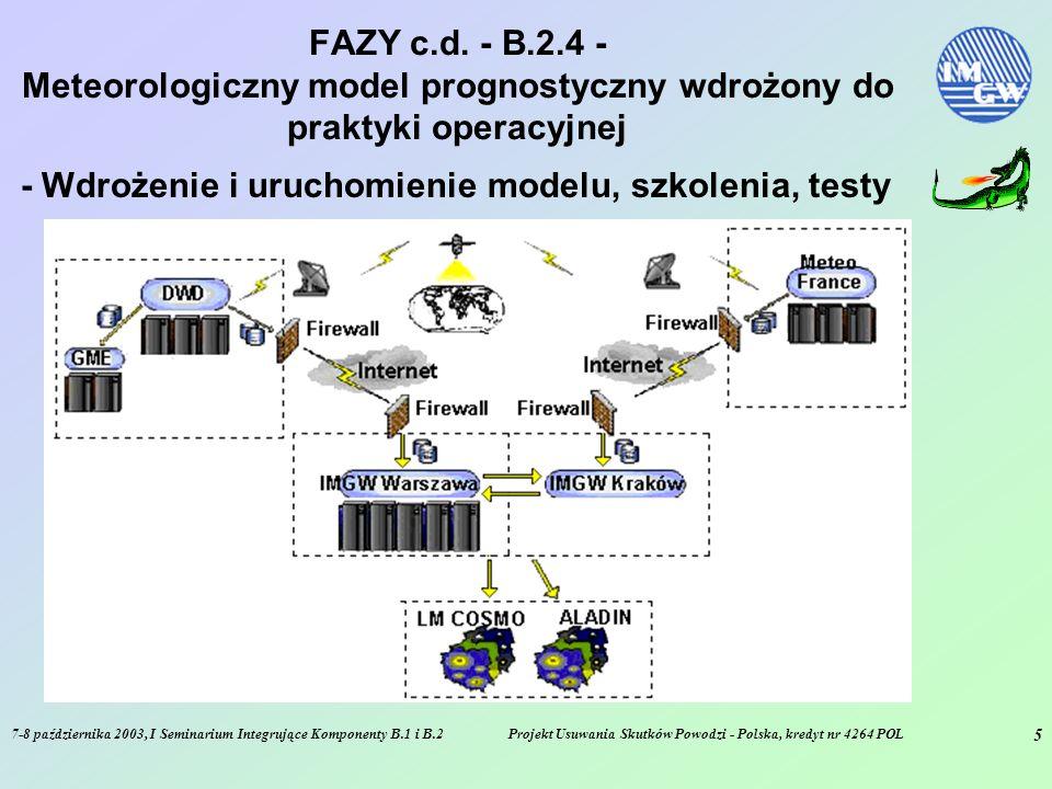 7-8 października 2003, I Seminarium Integrujące Komponenty B.1 i B.2Projekt Usuwania Skutków Powodzi - Polska, kredyt nr 4264 POL 5 FAZY c.d. - B.2.4