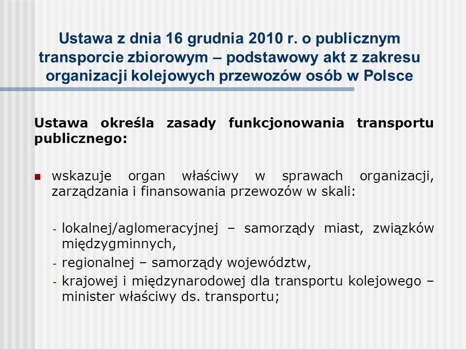 Ustawa z dnia 16 grudnia 2010 r. o publicznym transporcie zbiorowym – podstawowy akt z zakresu organizacji kolejowych przewozów osób w Polsce Ustawa o