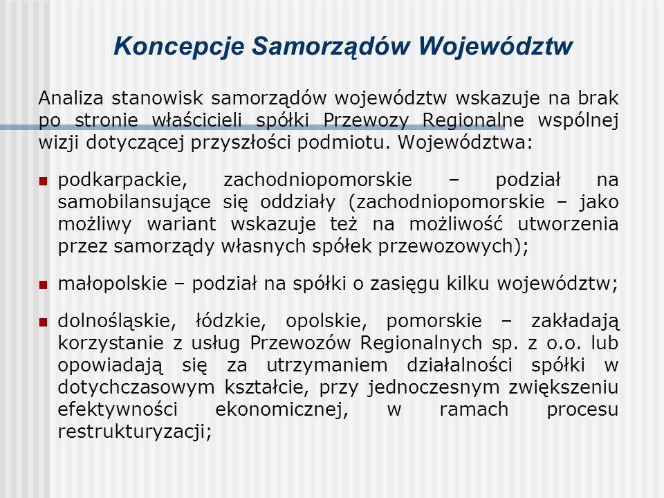 Koncepcje Samorządów Województw Województwa: mazowieckie, pomorskie, dolnośląskie, śląskie i wielkopolskie – posiadają własne spółki przewozowe, przy czym województwa śląskie i wielkopolskie docelowo zakładają powierzenie własnym podmiotom wykonywania wszystkich przewozów o charakterze regionalnym (w różnej perspektywie czasowej); małopolskie – rozważa powołanie własnej spółki przewozowej; podlaskie – z podjęciem decyzji co do dalszego funkcjonowania Przewozów Regionalnych oczekuje do czasu zakończenia prac nad Planem restrukturyzacji spółki.