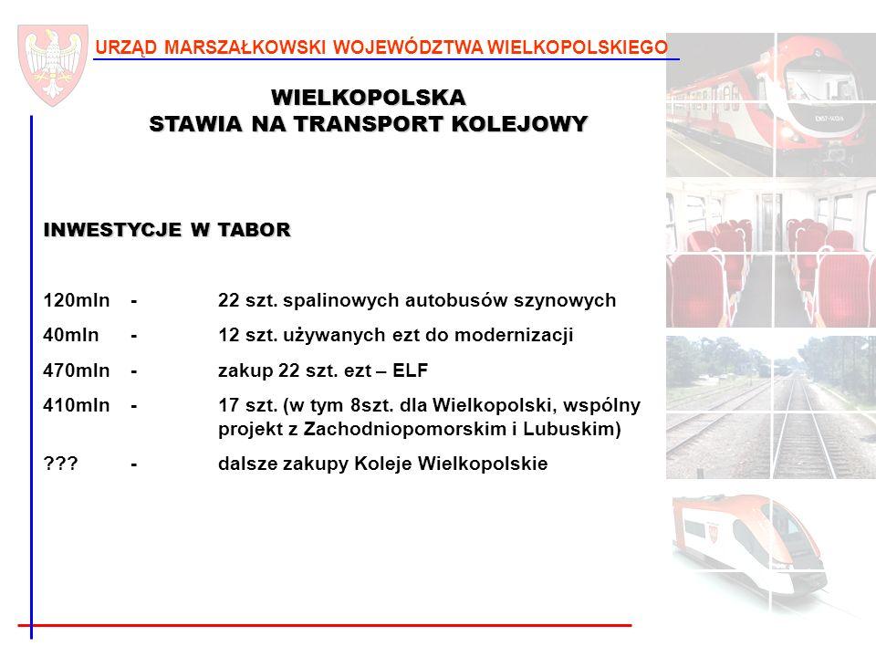 15 URZĄD MARSZAŁKOWSKI WOJEWÓDZTWA WIELKOPOLSKIEGO WIELKOPOLSKA STAWIA NA TRANSPORT KOLEJOWY INWESTYCJE W TABOR 120mln -22 szt. spalinowych autobusów