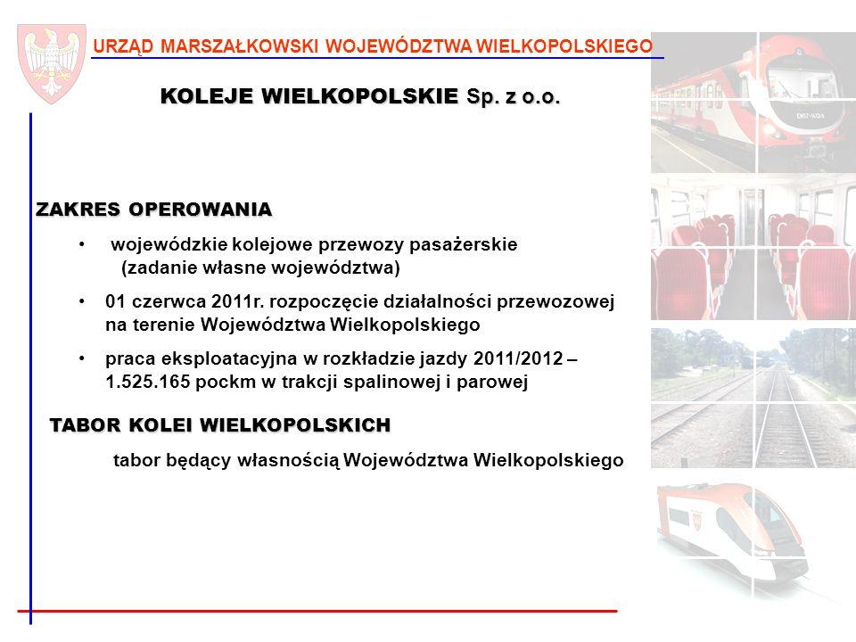 7 URZĄD MARSZAŁKOWSKI WOJEWÓDZTWA WIELKOPOLSKIEGO KOLEJE WIELKOPOLSKIE Sp. z o.o. ZAKRES OPEROWANIA wojewódzkie kolejowe przewozy pasażerskie (zadanie