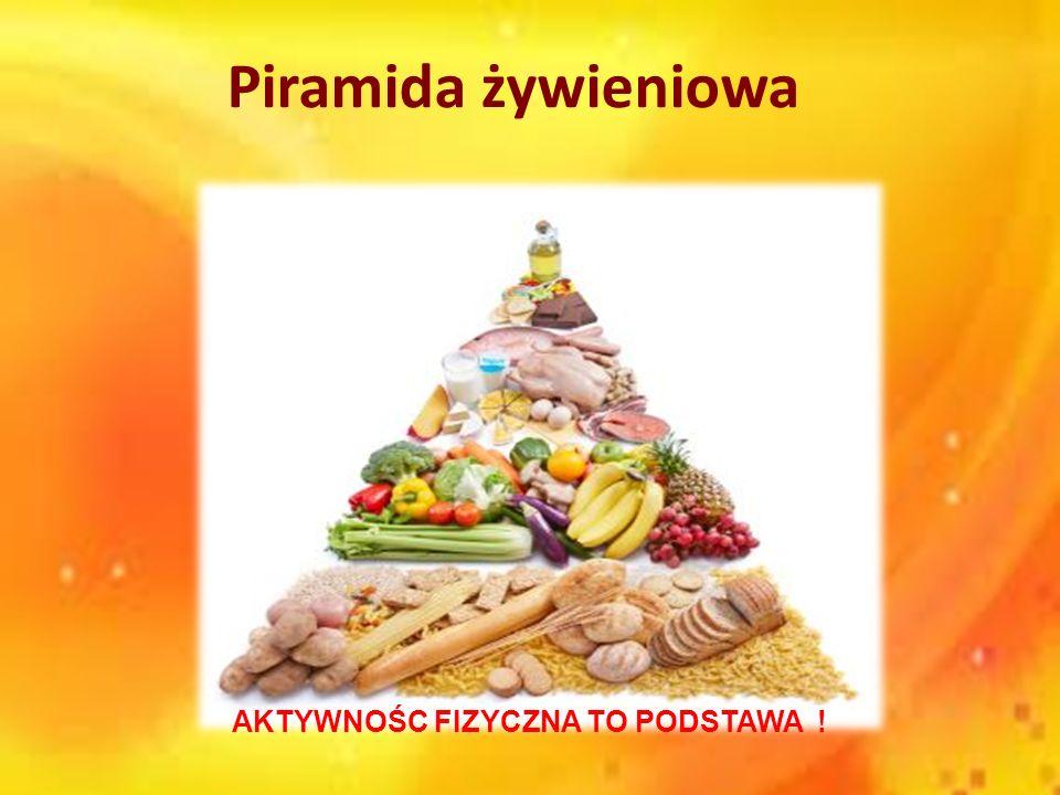 Piramida żywieniowa AKTYWNOŚC FIZYCZNA TO PODSTAWA !