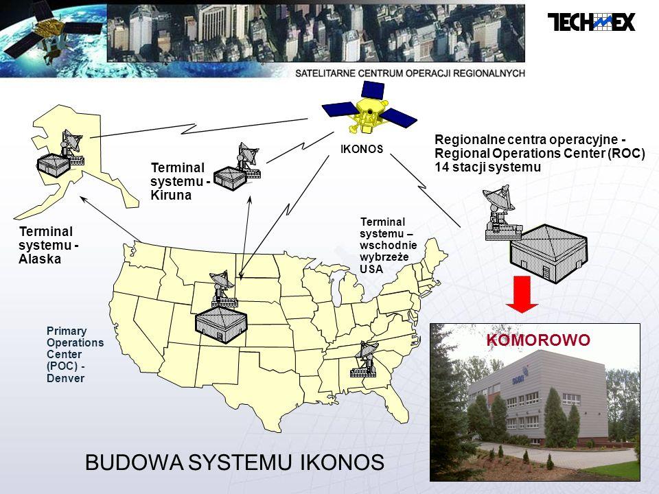 Pokrycie Polski Zobrazowaniami Satelitarnymi IKONOS - Archiwum
