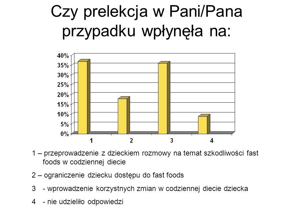 Czy prelekcja w Pani/Pana przypadku wpłynęła na: 1 – przeprowadzenie z dzieckiem rozmowy na temat szkodliwości fast foods w codziennej diecie 2 – ogra