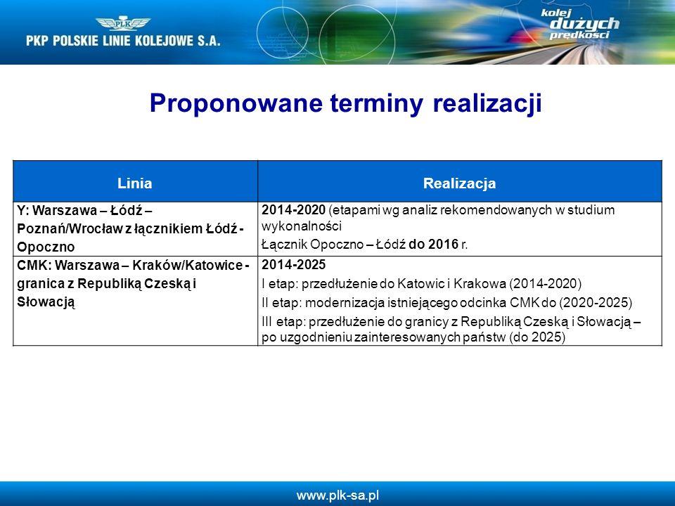 www.plk-sa.pl LiniaRealizacja Y: Warszawa – Łódź – Poznań/Wrocław z łącznikiem Łódź - Opoczno 2014-2020 (etapami wg analiz rekomendowanych w studium w