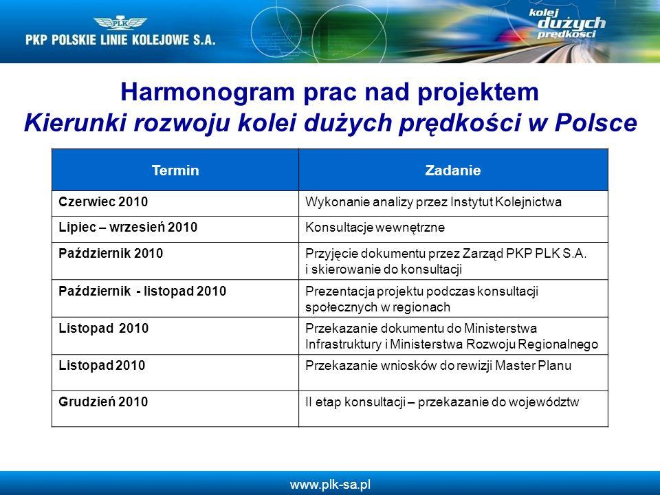 www.plk-sa.pl Harmonogram prac nad projektem Kierunki rozwoju kolei dużych prędkości w Polsce TerminZadanie Czerwiec 2010Wykonanie analizy przez Insty