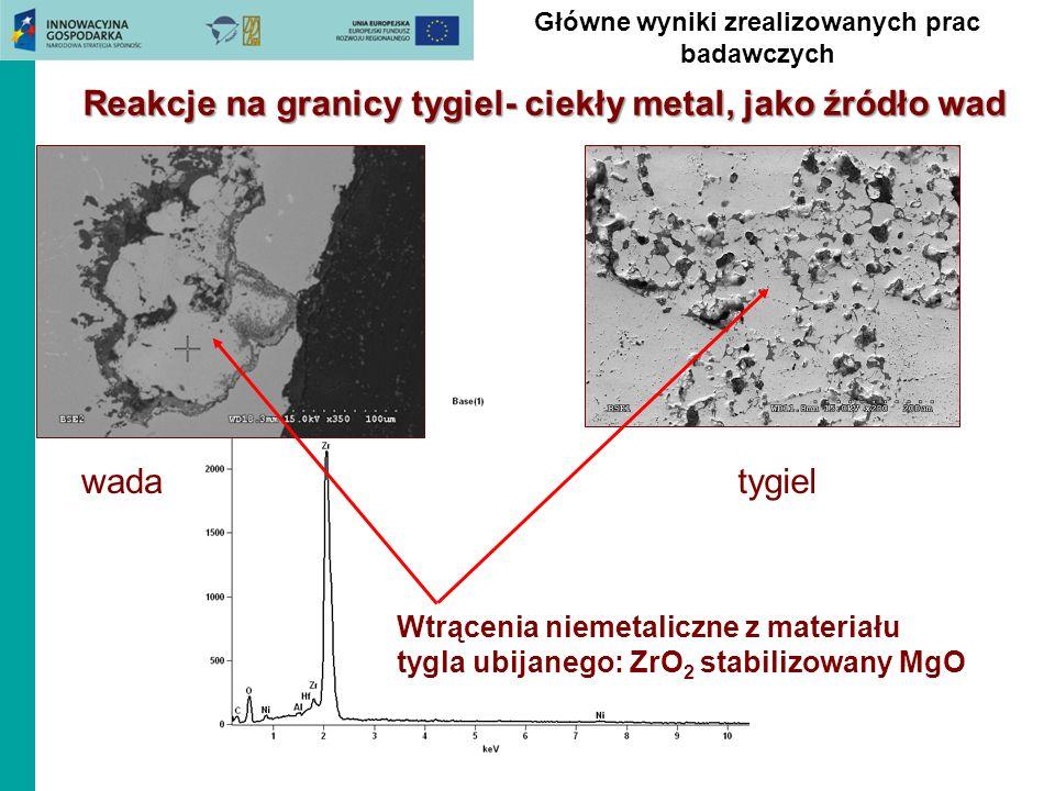 Reakcje na granicy tygiel- ciekły metal, jako źródło wad wadatygiel Wtrącenia niemetaliczne z materiału tygla ubijanego: ZrO 2 stabilizowany MgO Główn