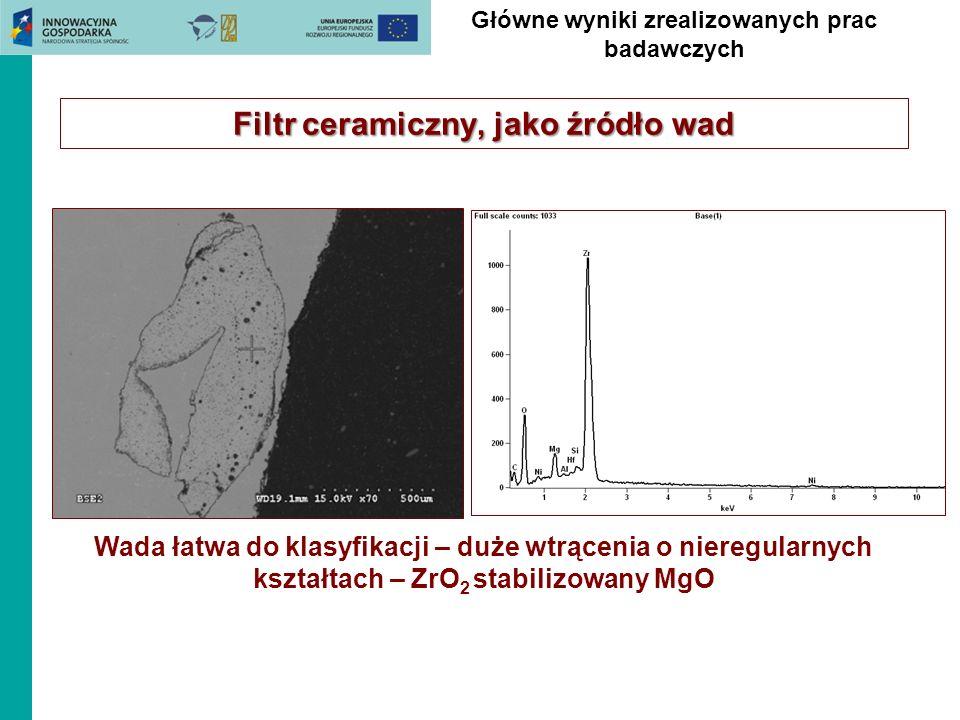 Filtr ceramiczny, jako źródło wad Wada łatwa do klasyfikacji – duże wtrącenia o nieregularnych kształtach – ZrO 2 stabilizowany MgO Główne wyniki zrea