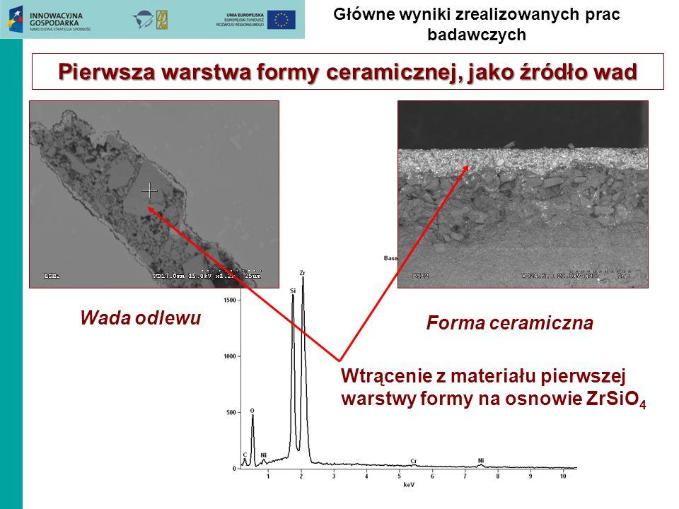 Wada odlewu Forma ceramiczna Wtrącenie z materiału pierwszej warstwy formy na osnowie ZrSiO 4 Główne wyniki zrealizowanych prac badawczych Pierwsza wa