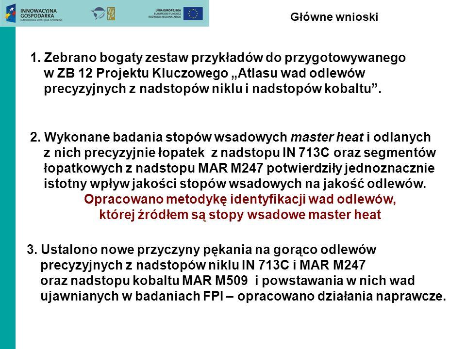 Główne wnioski 1. Zebrano bogaty zestaw przykładów do przygotowywanego w ZB 12 Projektu Kluczowego Atlasu wad odlewów precyzyjnych z nadstopów niklu i