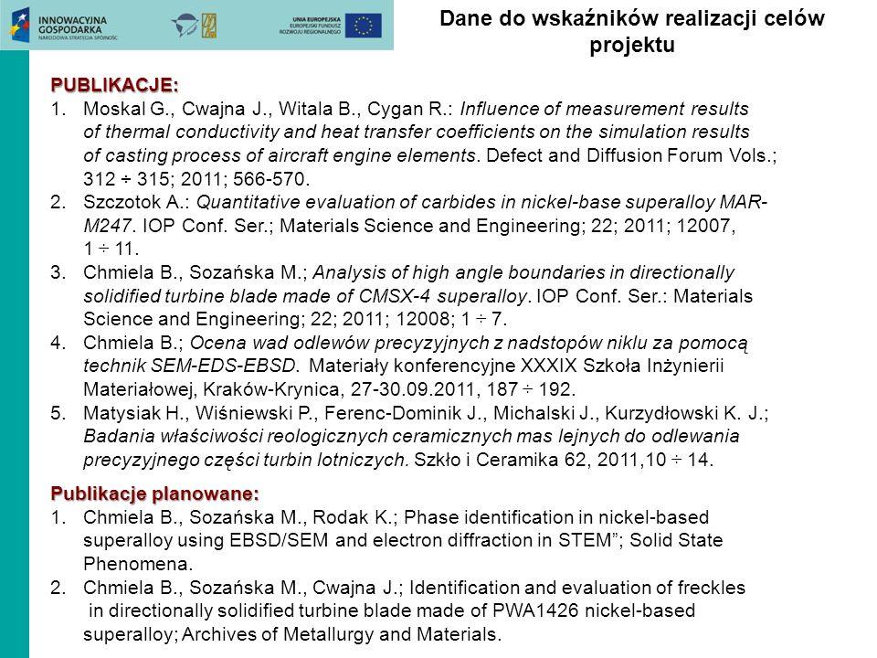 Dane do wskaźników realizacji celów projektu PUBLIKACJE: 1.Moskal G., Cwajna J., Witala B., Cygan R.: Influence of measurement results of thermal cond
