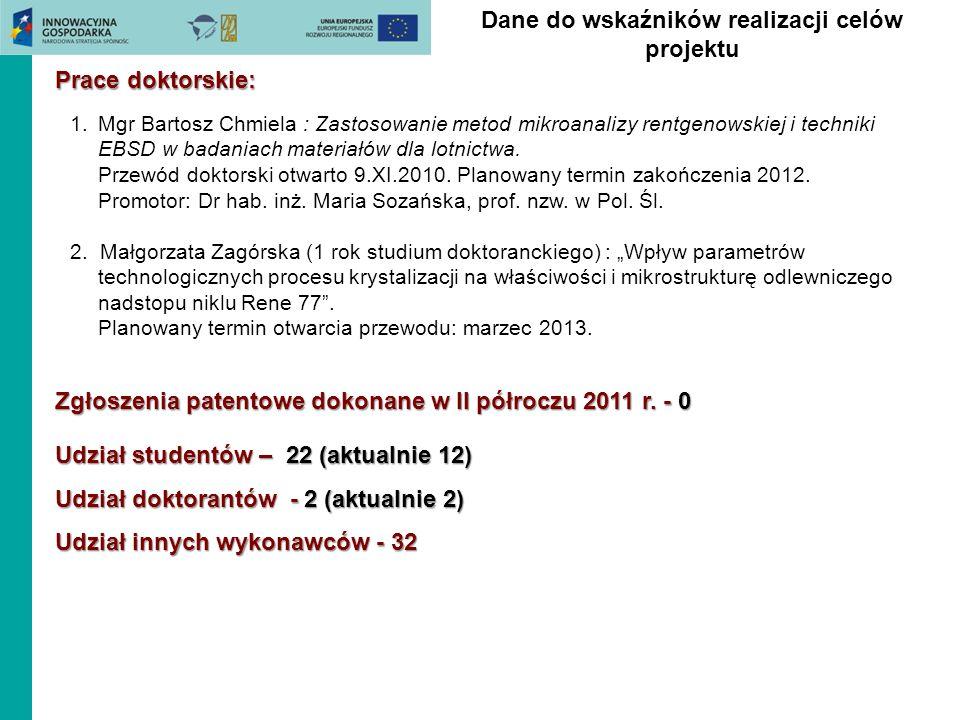 Dane do wskaźników realizacji celów projektu Prace doktorskie: 1.Mgr Bartosz Chmiela : Zastosowanie metod mikroanalizy rentgenowskiej i techniki EBSD