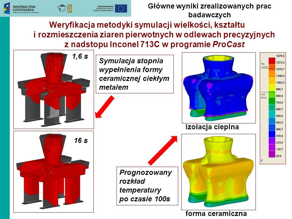 Główne wyniki zrealizowanych prac badawczych Weryfikacja metodyki symulacji wielkości, kształtu i rozmieszczenia ziaren pierwotnych w odlewach precyzy