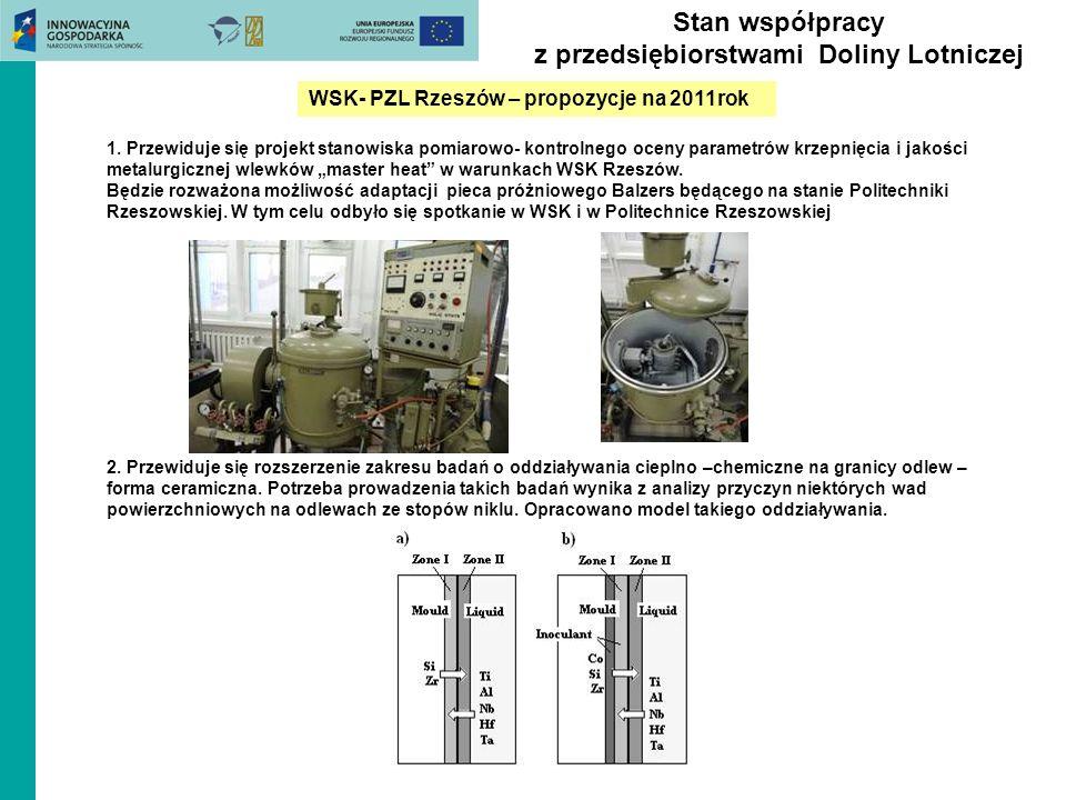 Stan współpracy z przedsiębiorstwami Doliny Lotniczej WSK- PZL Rzeszów – propozycje na 2011rok 1. Przewiduje się projekt stanowiska pomiarowo- kontrol