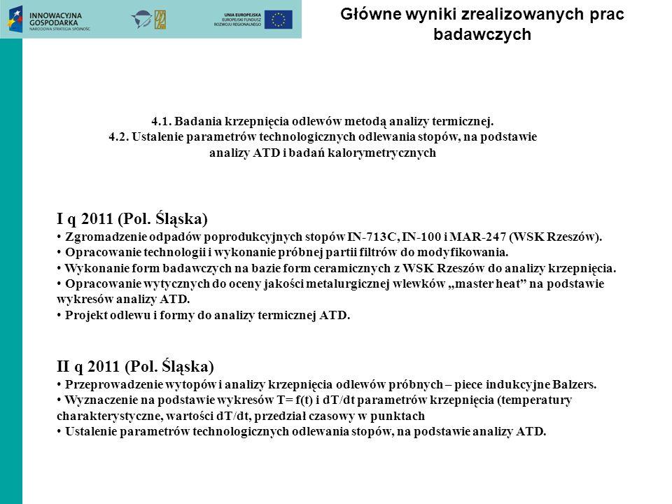 Główne wyniki zrealizowanych prac badawczych I q 2011 (Pol. Śląska) Zgromadzenie odpadów poprodukcyjnych stopów IN-713C, IN-100 i MAR-247 (WSK Rzeszów