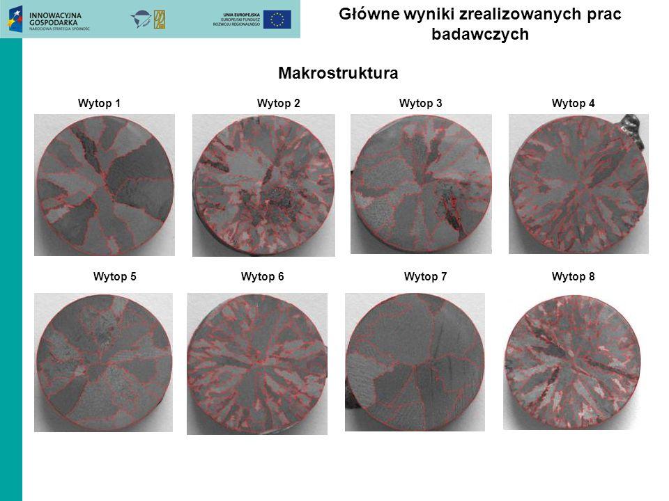 Główne wyniki zrealizowanych prac badawczych Makrostruktura Wytop 1Wytop 3Wytop 2Wytop 4 Wytop 7Wytop 5Wytop 8Wytop 6