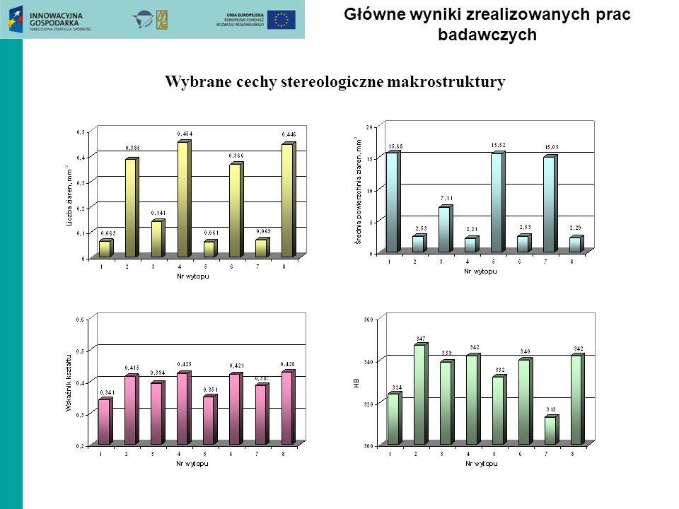 Główne wyniki zrealizowanych prac badawczych Wybrane cechy stereologiczne makrostruktury