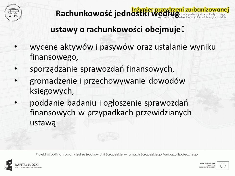 Rachunkowość jednostki według ustawy o rachunkowości obejmuje : wycenę aktywów i pasywów oraz ustalanie wyniku finansowego, sporządzanie sprawozdań fi