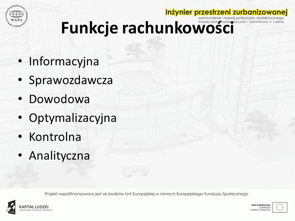 Funkcje rachunkowości Informacyjna Sprawozdawcza Dowodowa Optymalizacyjna Kontrolna Analityczna