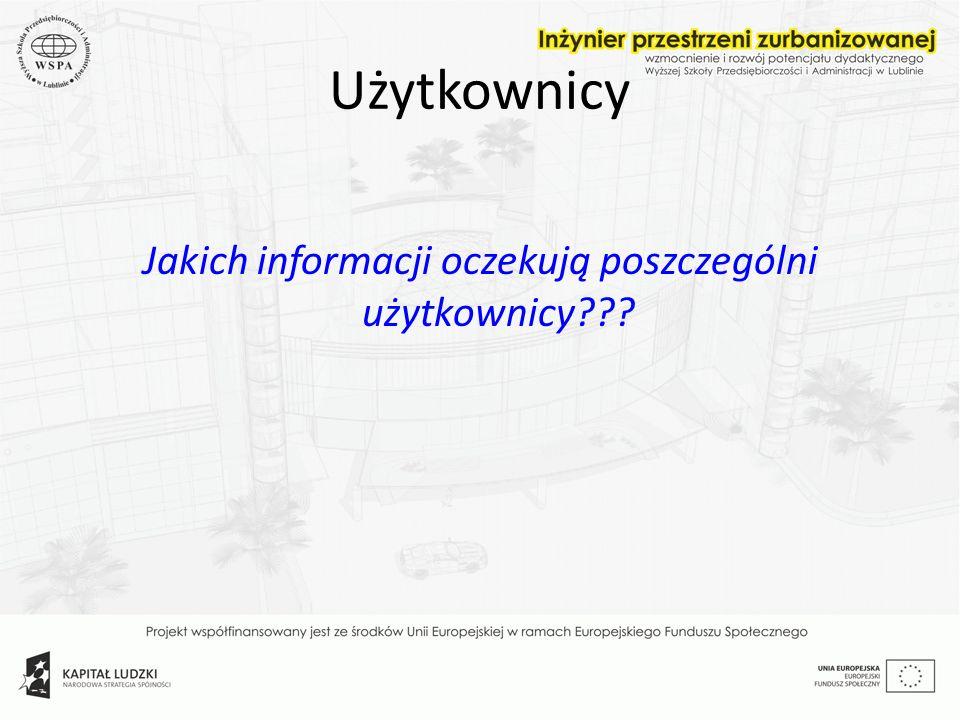 Użytkownicy Jakich informacji oczekują poszczególni użytkownicy???