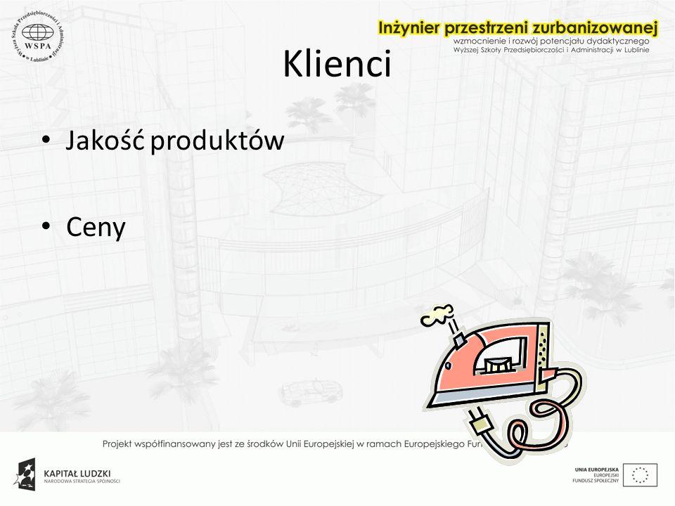 Klienci Jakość produktów Ceny
