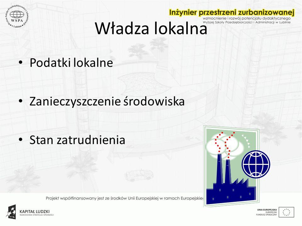 Władza lokalna Podatki lokalne Zanieczyszczenie środowiska Stan zatrudnienia
