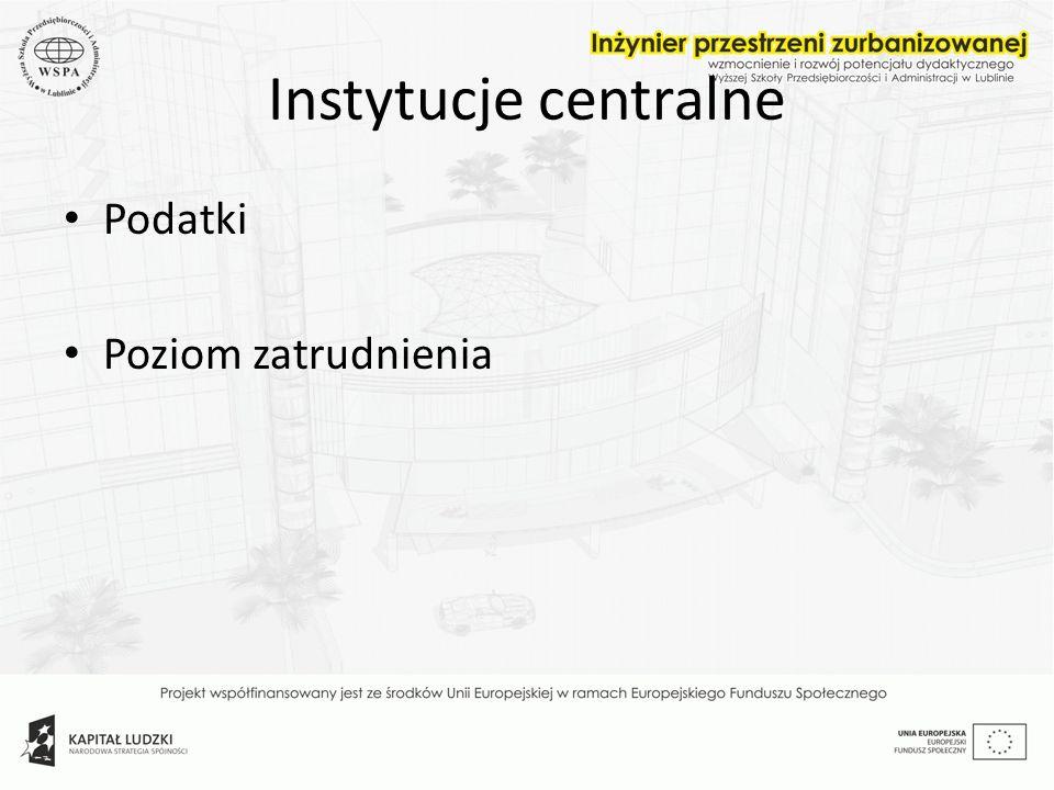 Instytucje centralne Podatki Poziom zatrudnienia