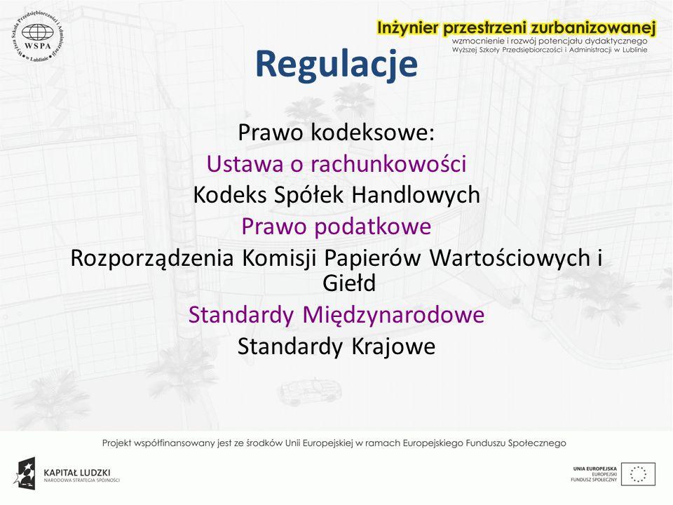 Regulacje Prawo kodeksowe: Ustawa o rachunkowości Kodeks Spółek Handlowych Prawo podatkowe Rozporządzenia Komisji Papierów Wartościowych i Giełd Stand