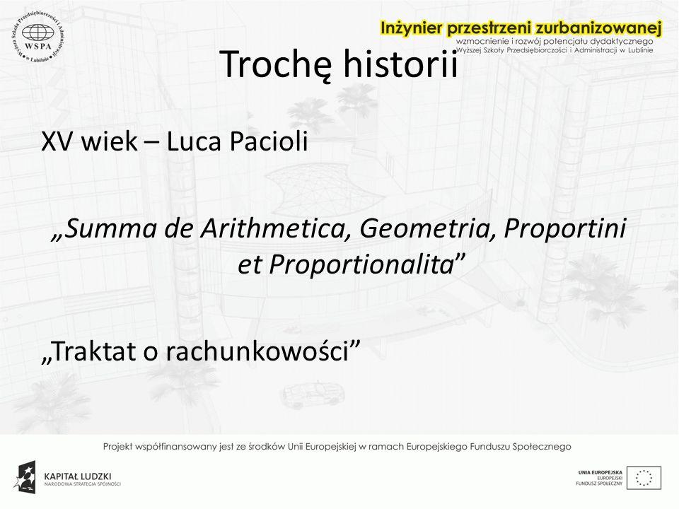 Trochę historii XV wiek – Luca Pacioli Summa de Arithmetica, Geometria, Proportini et Proportionalita Traktat o rachunkowości