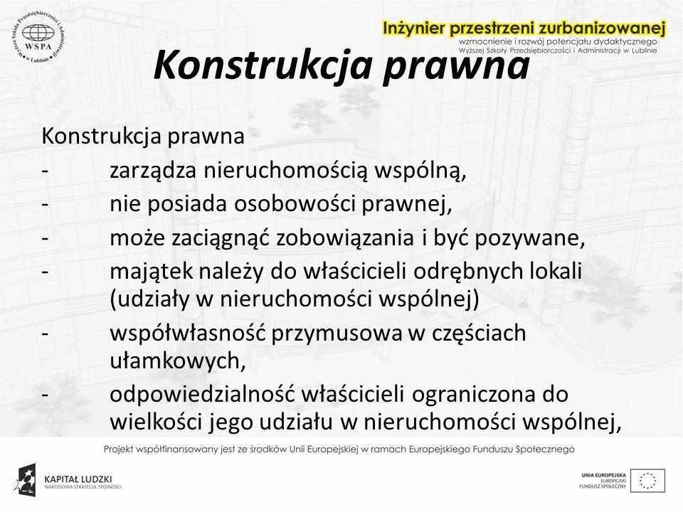 Ewidencja podatkowa Pismo Izby Skarbowej w Warszawie IPPB/423-1348/08-2/ECH 03.12.2008 r.
