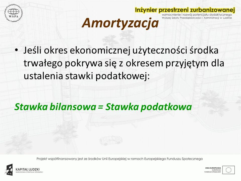 Amortyzacja Jeśli okres ekonomicznej użyteczności środka trwałego pokrywa się z okresem przyjętym dla ustalenia stawki podatkowej: Stawka bilansowa =